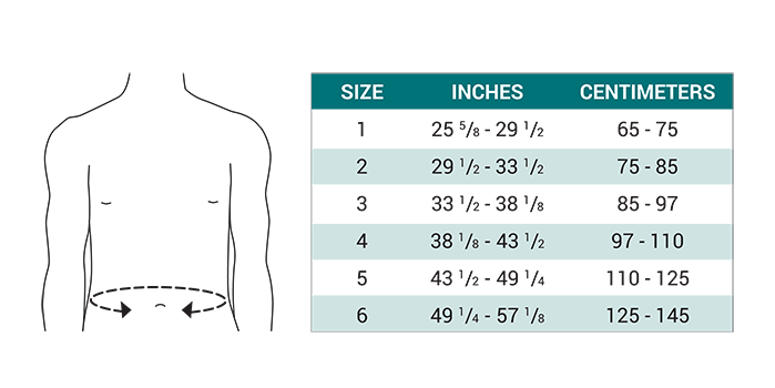 Push care Back Brace Size Chart